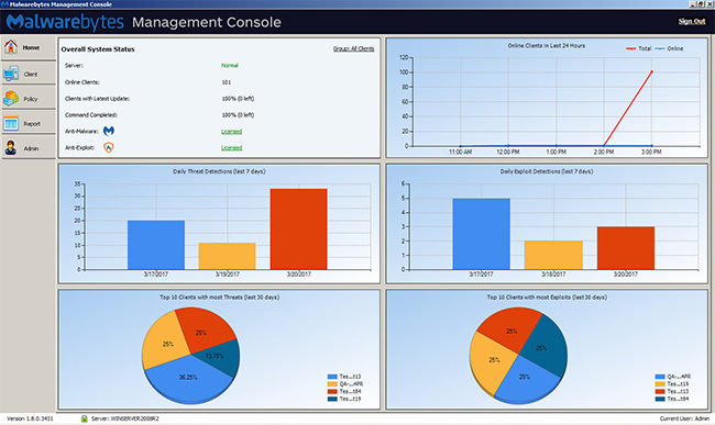 Management Console dashboard (Windows)
