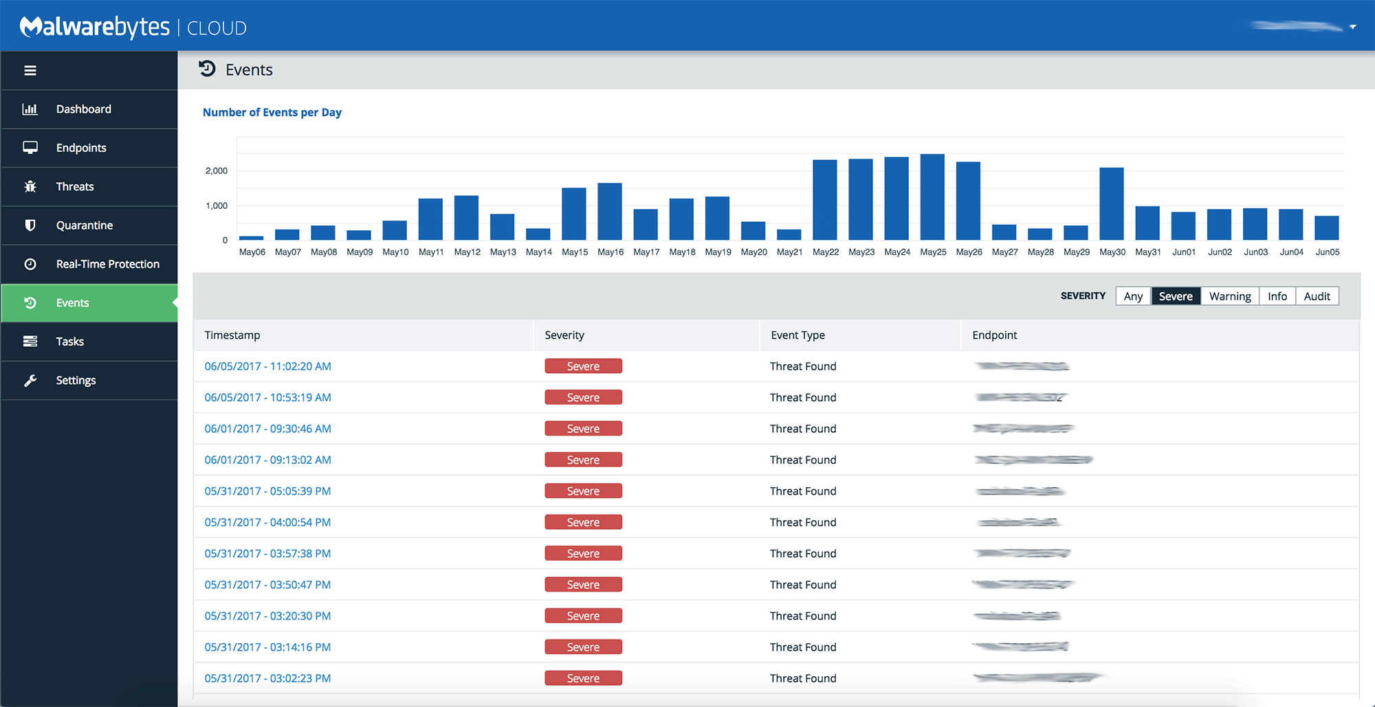 Malwarebytes cloud platform - Events